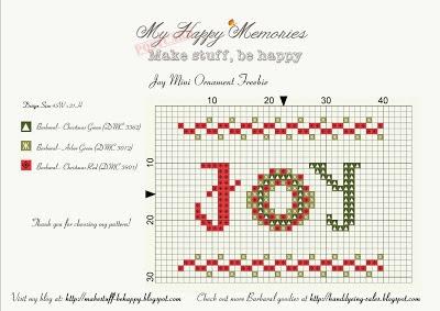 joy_chart