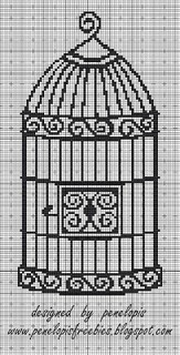 chart of cage