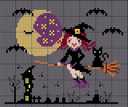 Halloween3A - Chart
