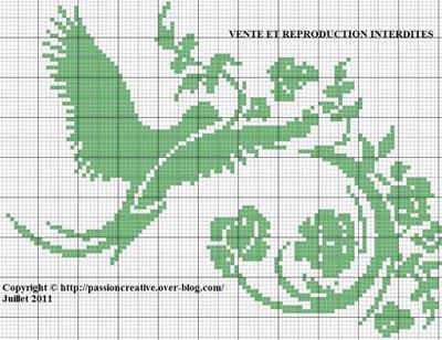 Grille_point_de_croix_Oiseau_monochrome_vert_jade